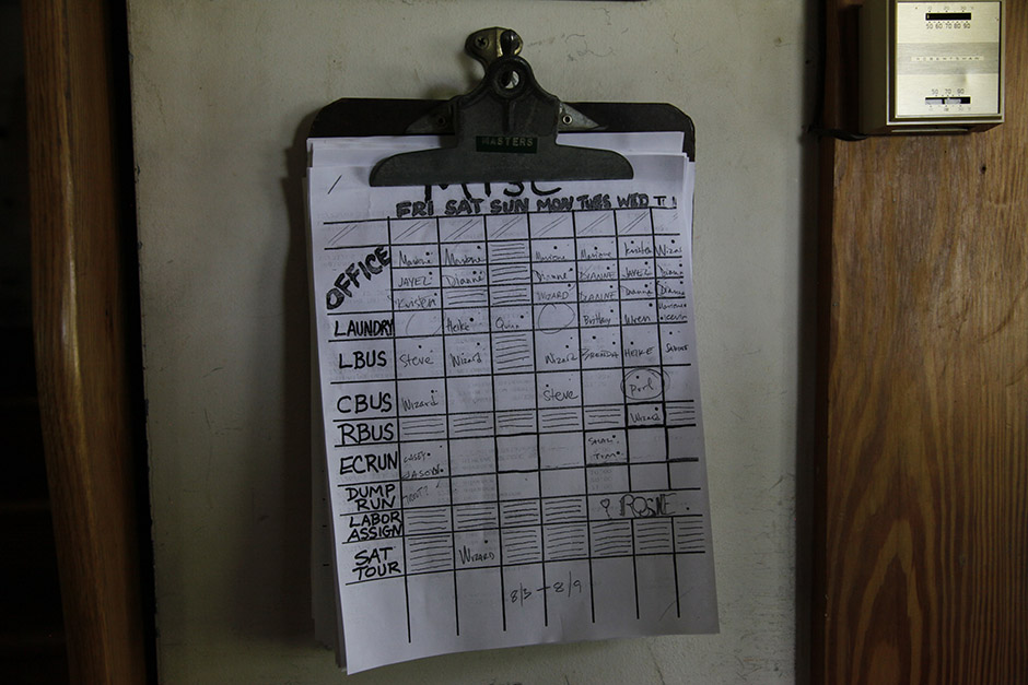 Weekly Work Chart